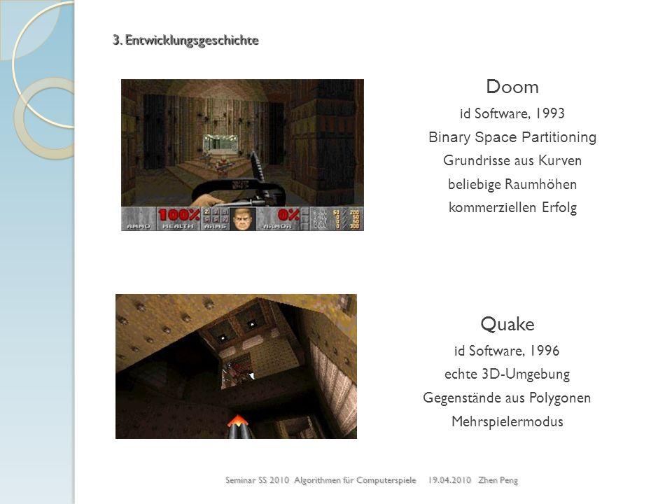 Seminar SS 2010 Algorithmen für Computerspiele 19.04.2010 Zhen Peng 3. Entwicklungsgeschichte Doom id Software, 1993 Binary Space Partitioning Grundri