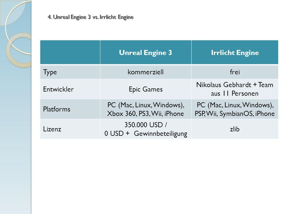 Unreal Engine 3Irrlicht Engine Typekommerziellfrei EntwicklerEpic Games Nikolaus Gebhardt + Team aus 11 Personen Platforms PC (Mac, Linux, Windows), X