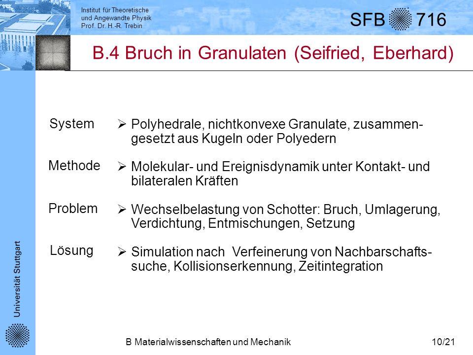 Institut für Theoretische und Angewandte Physik Prof. Dr. H.-R. Trebin SFB 716 B Materialwissenschaften und Mechanik10/21 B.4 Bruch in Granulaten (Sei