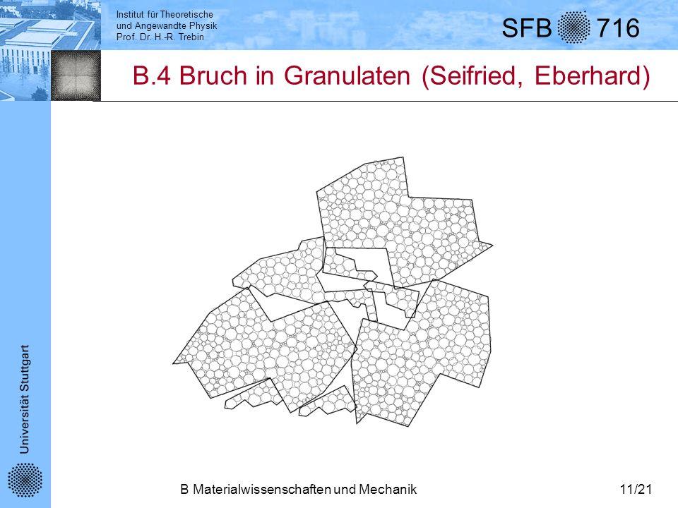 Institut für Theoretische und Angewandte Physik Prof. Dr. H.-R. Trebin SFB 716 B Materialwissenschaften und Mechanik11/21 B.4 Bruch in Granulaten (Sei