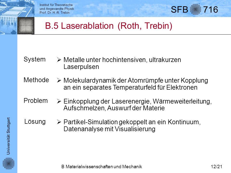 Institut für Theoretische und Angewandte Physik Prof. Dr. H.-R. Trebin SFB 716 B Materialwissenschaften und Mechanik12/21 B.5 Laserablation (Roth, Tre