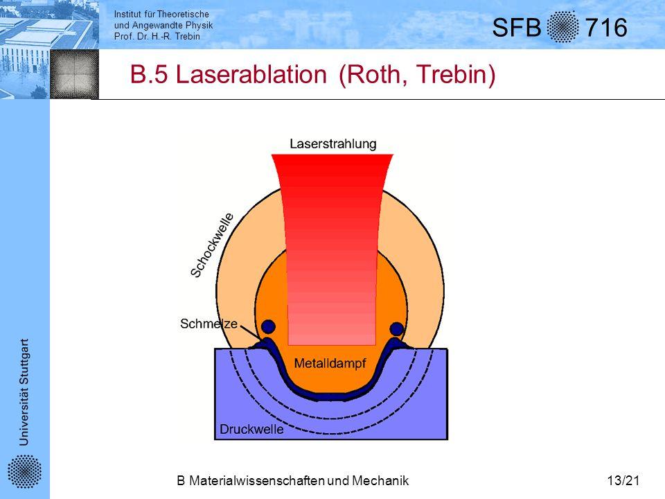 Institut für Theoretische und Angewandte Physik Prof. Dr. H.-R. Trebin SFB 716 B Materialwissenschaften und Mechanik13/21 B.5 Laserablation (Roth, Tre