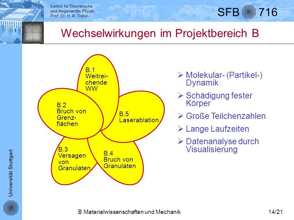 Institut für Theoretische und Angewandte Physik Prof. Dr. H.-R. Trebin SFB 716 B Materialwissenschaften und Mechanik14/21 Wechselwirkungen im Projektb