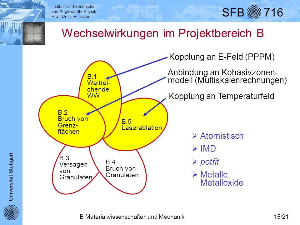 Institut für Theoretische und Angewandte Physik Prof. Dr. H.-R. Trebin SFB 716 B Materialwissenschaften und Mechanik15/21 Wechselwirkungen im Projektb