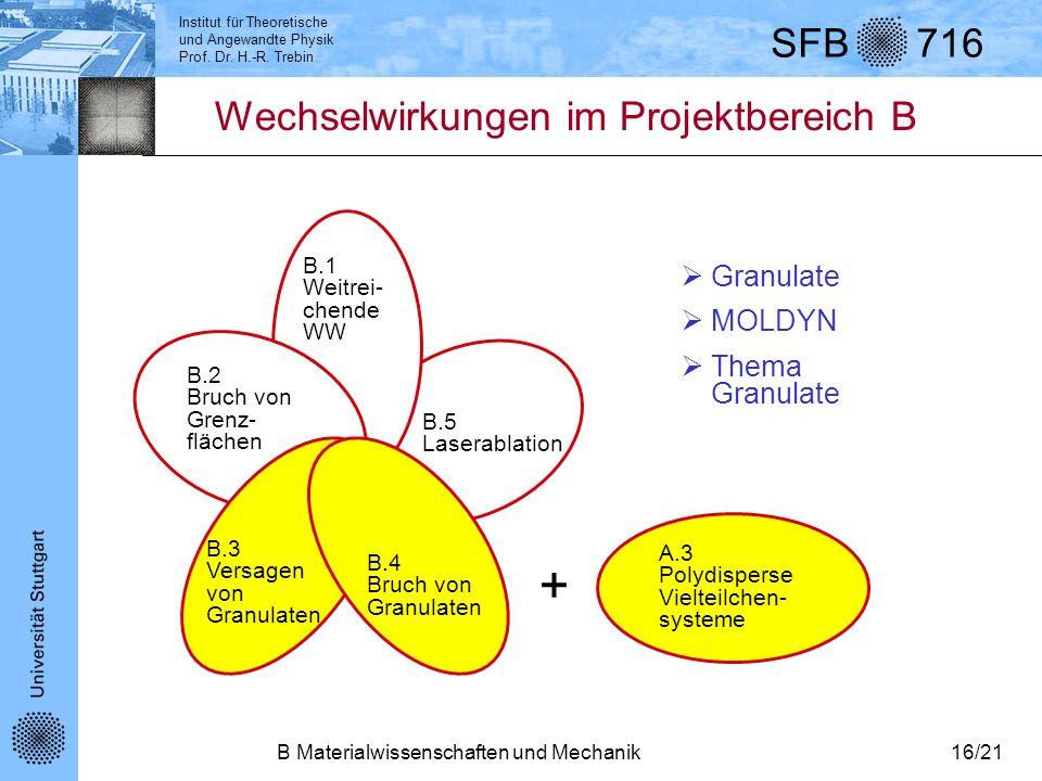 Institut für Theoretische und Angewandte Physik Prof. Dr. H.-R. Trebin SFB 716 B Materialwissenschaften und Mechanik16/21 Wechselwirkungen im Projektb