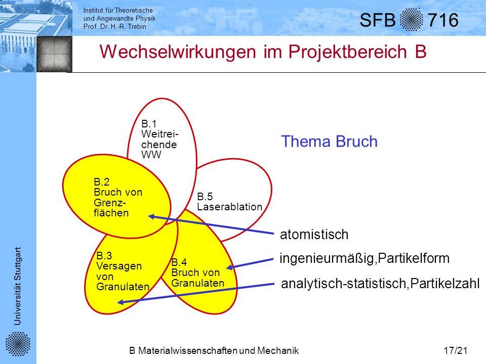 Institut für Theoretische und Angewandte Physik Prof. Dr. H.-R. Trebin SFB 716 B Materialwissenschaften und Mechanik17/21 Wechselwirkungen im Projektb