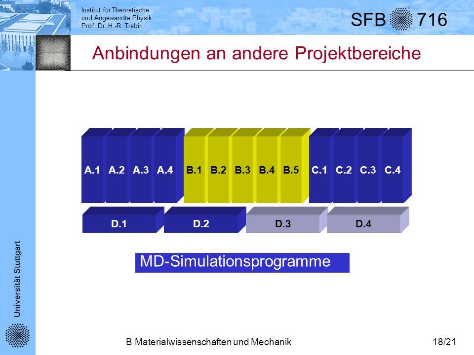Institut für Theoretische und Angewandte Physik Prof. Dr. H.-R. Trebin SFB 716 B Materialwissenschaften und Mechanik18/21 D.1 A.1A.2A.3A.4B.1B.2B.3B.4