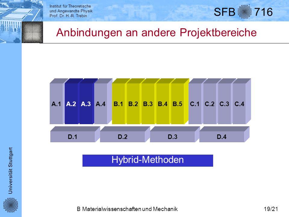 Institut für Theoretische und Angewandte Physik Prof. Dr. H.-R. Trebin SFB 716 B Materialwissenschaften und Mechanik19/21 D.1 A.1A.2A.3A.4B.1B.2B.3B.4
