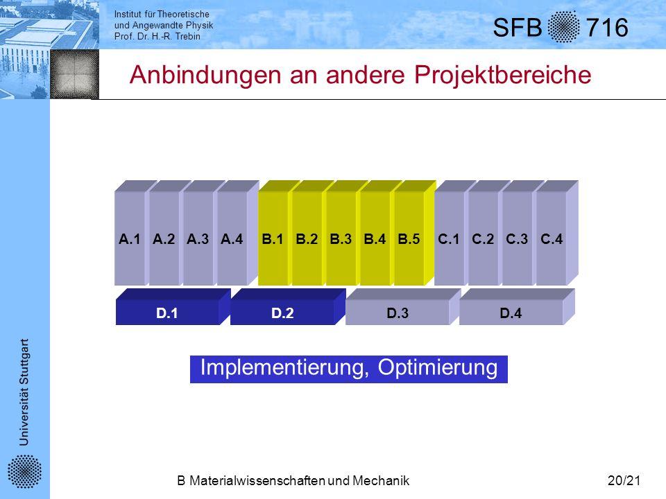 Institut für Theoretische und Angewandte Physik Prof. Dr. H.-R. Trebin SFB 716 B Materialwissenschaften und Mechanik20/21 D.1 A.1A.2A.3A.4B.1B.2B.3B.4