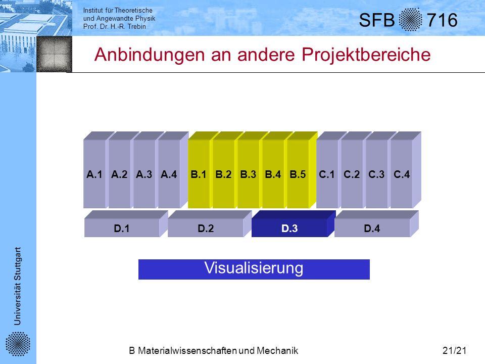 Institut für Theoretische und Angewandte Physik Prof. Dr. H.-R. Trebin SFB 716 B Materialwissenschaften und Mechanik21/21 D.1 A.1A.2A.3A.4B.1B.2B.3B.4