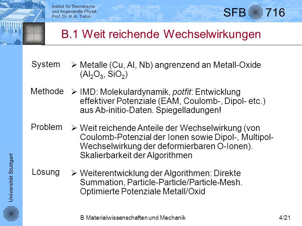 Institut für Theoretische und Angewandte Physik Prof. Dr. H.-R. Trebin SFB 716 B Materialwissenschaften und Mechanik4/21 B.1 Weit reichende Wechselwir