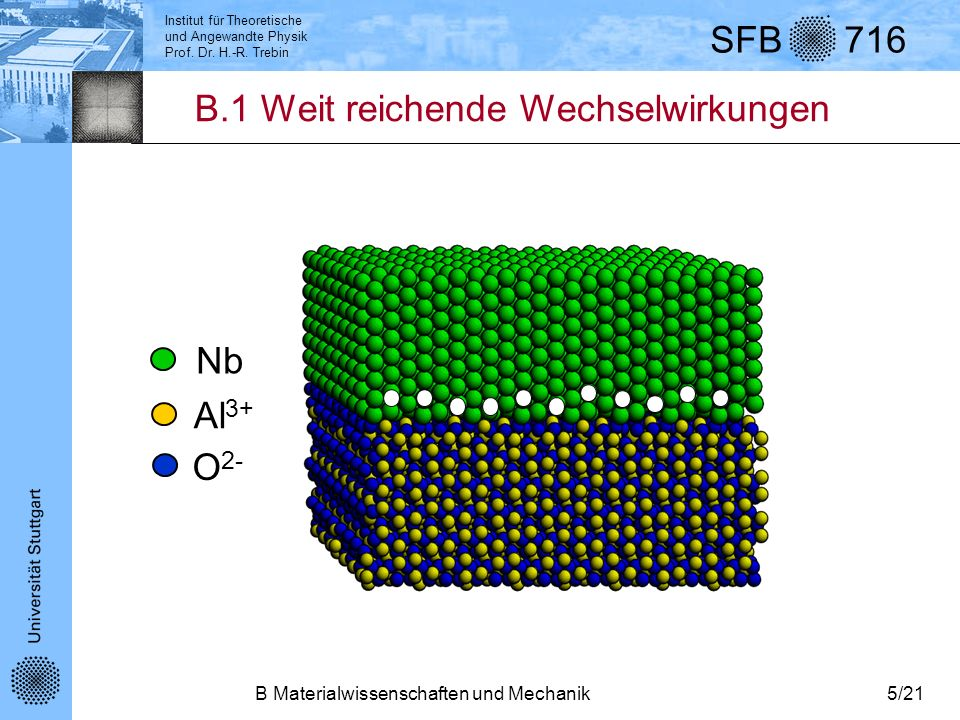 Institut für Theoretische und Angewandte Physik Prof. Dr. H.-R. Trebin SFB 716 B Materialwissenschaften und Mechanik5/21 B.1 Weit reichende Wechselwir