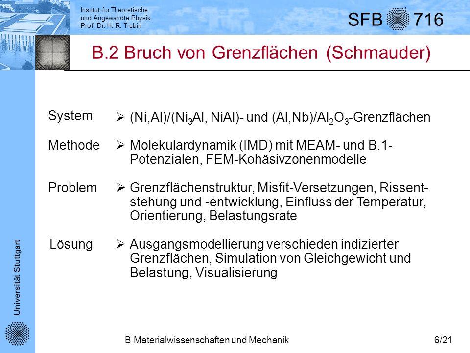 Institut für Theoretische und Angewandte Physik Prof. Dr. H.-R. Trebin SFB 716 B Materialwissenschaften und Mechanik6/21 B.2 Bruch von Grenzflächen (S