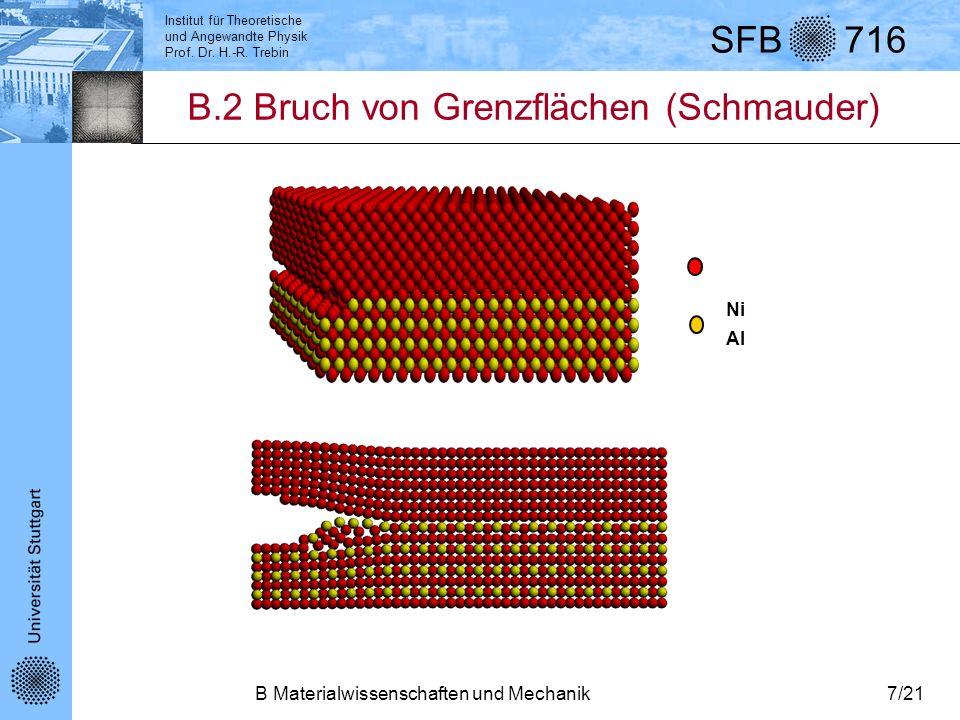 Institut für Theoretische und Angewandte Physik Prof. Dr. H.-R. Trebin SFB 716 B Materialwissenschaften und Mechanik7/21 B.2 Bruch von Grenzflächen (S