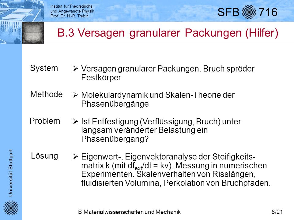 Institut für Theoretische und Angewandte Physik Prof. Dr. H.-R. Trebin SFB 716 B Materialwissenschaften und Mechanik8/21 B.3 Versagen granularer Packu