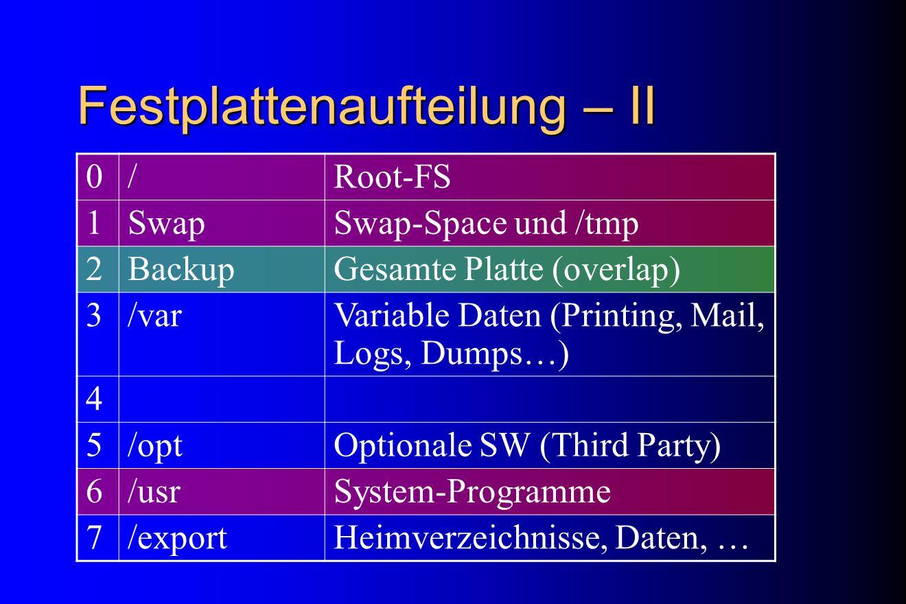 Festplattenaufteilung – II 0/Root-FS 1SwapSwap-Space und /tmp 2BackupGesamte Platte (overlap) 3/varVariable Daten (Printing, Mail, Logs, Dumps…) 4 5/o