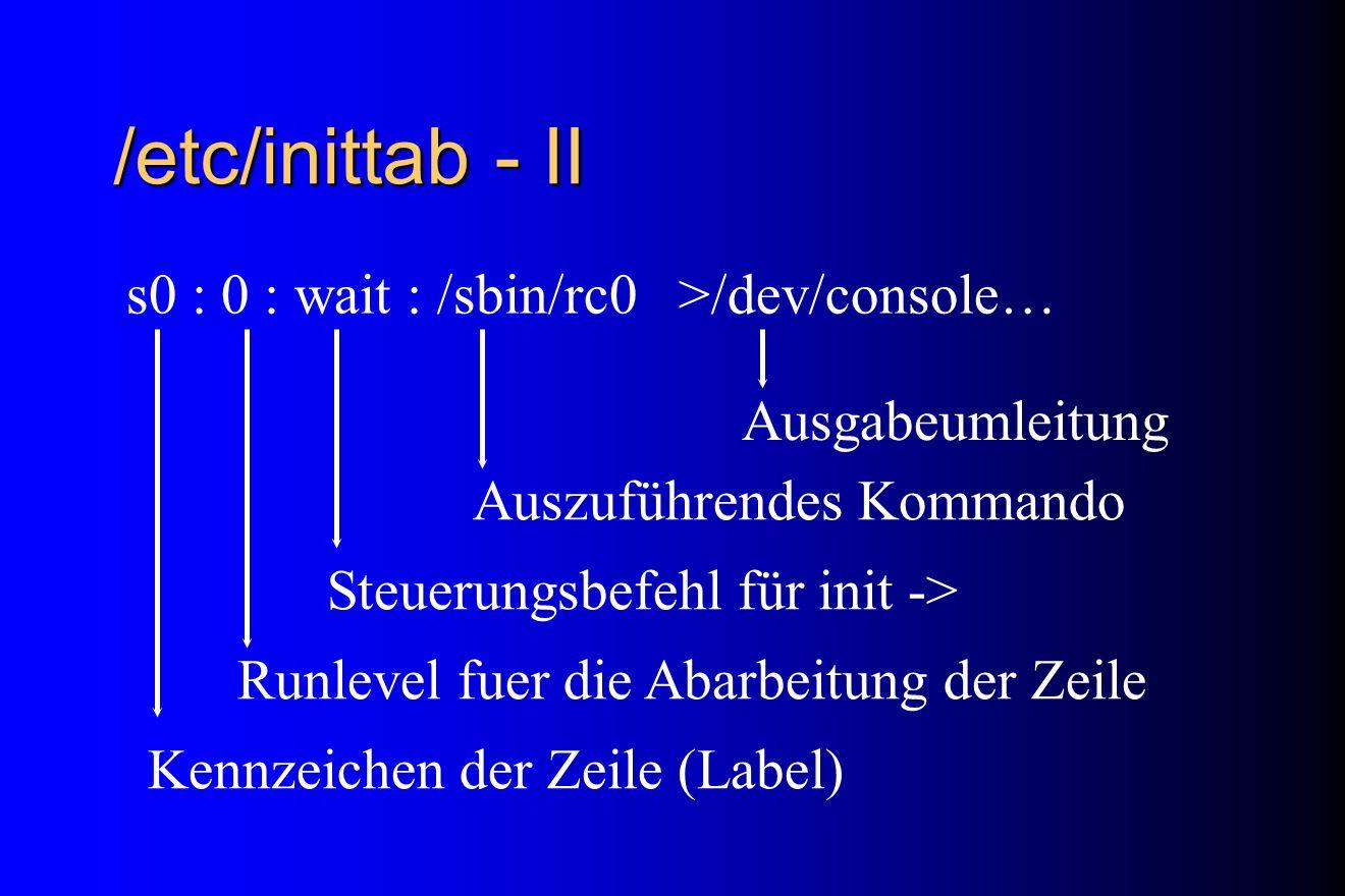 /etc/inittab - II s0 : 0 : wait : /sbin/rc0 >/dev/console… Kennzeichen der Zeile (Label) Runlevel fuer die Abarbeitung der Zeile Steuerungsbefehl für