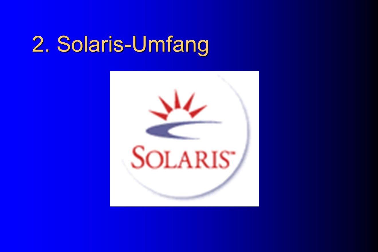 Solaris-Software Solaris-Aufbau: –SunOS (Kernel) für SPARC, Intel, PowerPC –Open Network Computing (TCP/IP, …) –Graphische Oberfläche (CDE, …) –Deskset-Tools (Shells, Audiotool, …) Solaris 1 => SunOS 4.x (BSD) Solaris 2.x=> SunOS 5.x, bis 5.6 (SVR4) Solaris 7 => SunOS 5.7( `` ) Solaris 8 => SunOS 5.8( `` )