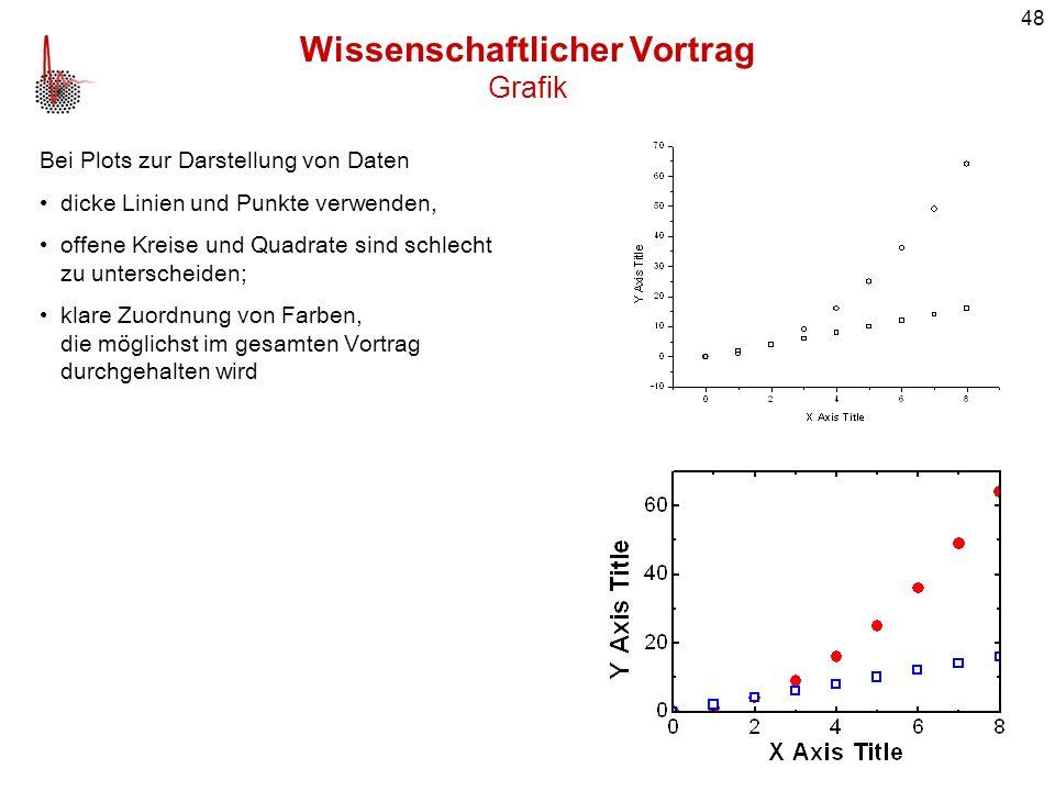 48 Wissenschaftlicher Vortrag Grafik Bei Plots zur Darstellung von Daten dicke Linien und Punkte verwenden, offene Kreise und Quadrate sind schlecht z