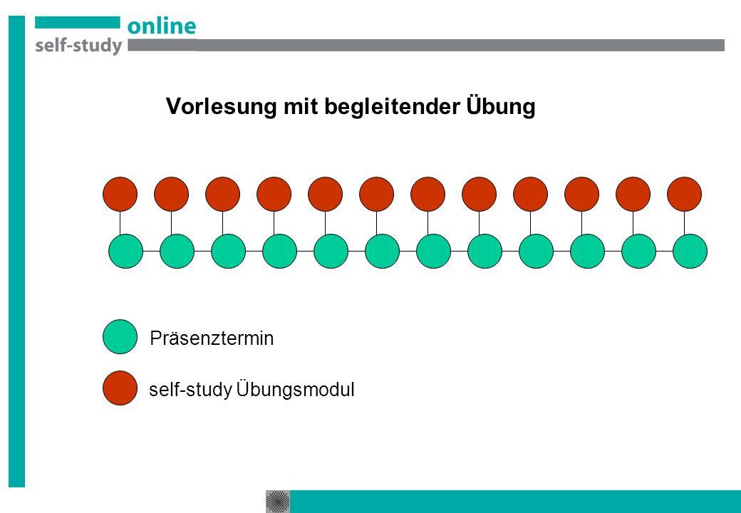 Vorlesung mit begleitender Übung Präsenztermin self-study Übungsmodul