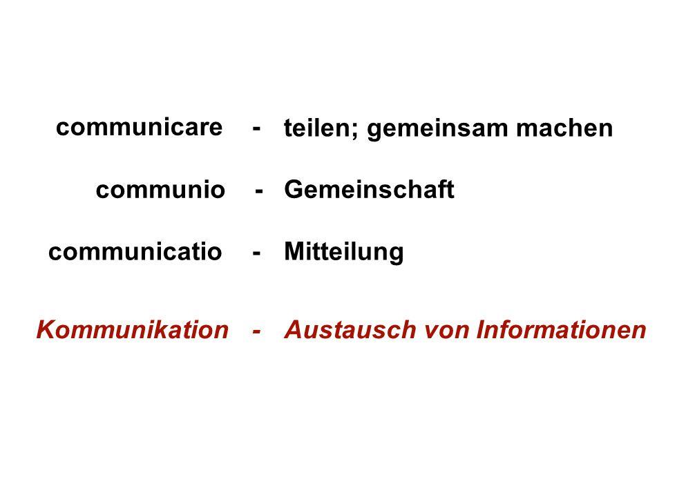 Institut für Grundlagen der Planung– Universität Stuttgart Institute for the Foundations of Planning – University of Stuttgart teilen; gemeinsam machen communicare - communio -Gemeinschaft Mitteilungcommunicatio - Austausch von InformationenKommunikation -