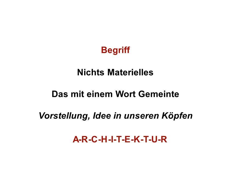 Institut für Grundlagen der Planung– Universität Stuttgart Institute for the Foundations of Planning – University of Stuttgart Begriff Nichts Materielles Das mit einem Wort Gemeinte Vorstellung, Idee in unseren Köpfen A-R -C-H-I-T-E-K-T-U-R