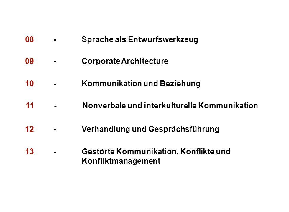 Institut für Grundlagen der Planung– Universität Stuttgart Institute for the Foundations of Planning – University of Stuttgart 09-Corporate Architecture 10-Kommunikation und Beziehung 11-Nonverbale und interkulturelle Kommunikation 12-Verhandlung und Gesprächsführung 13-Gestörte Kommunikation, Konflikte und Konfliktmanagement 08-Sprache als Entwurfswerkzeug