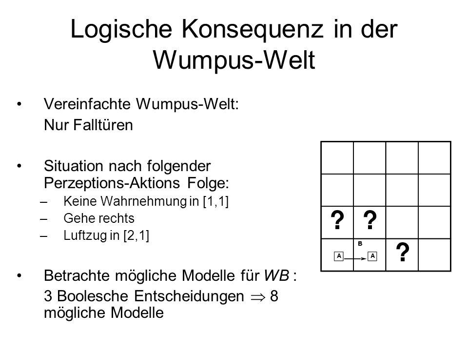 Logische Konsequenz in der Wumpus-Welt Vereinfachte Wumpus-Welt: Nur Falltüren Situation nach folgender Perzeptions-Aktions Folge: –Keine Wahrnehmung