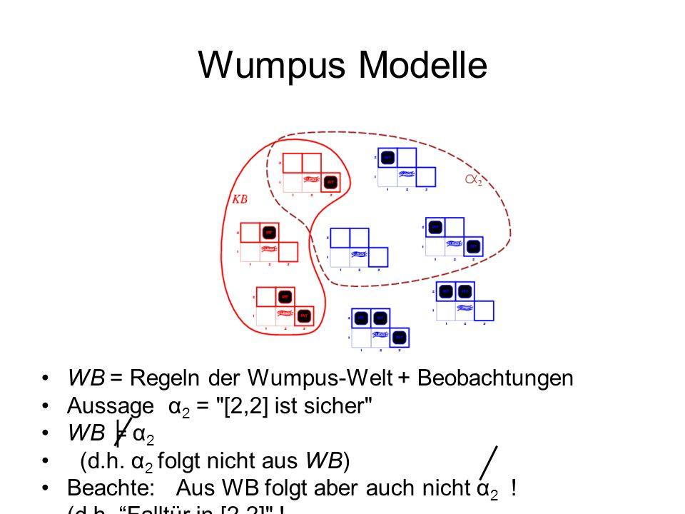 Wumpus Modelle WB = Regeln der Wumpus-Welt + Beobachtungen Aussage α 2 =