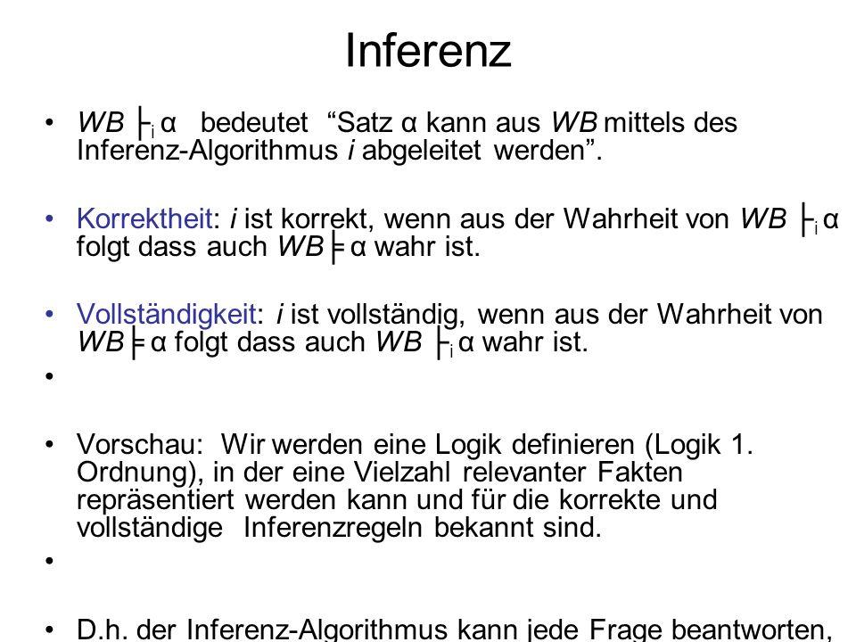 Inferenz WB i α bedeutet Satz α kann aus WB mittels des Inferenz-Algorithmus i abgeleitet werden. Korrektheit: i ist korrekt, wenn aus der Wahrheit vo