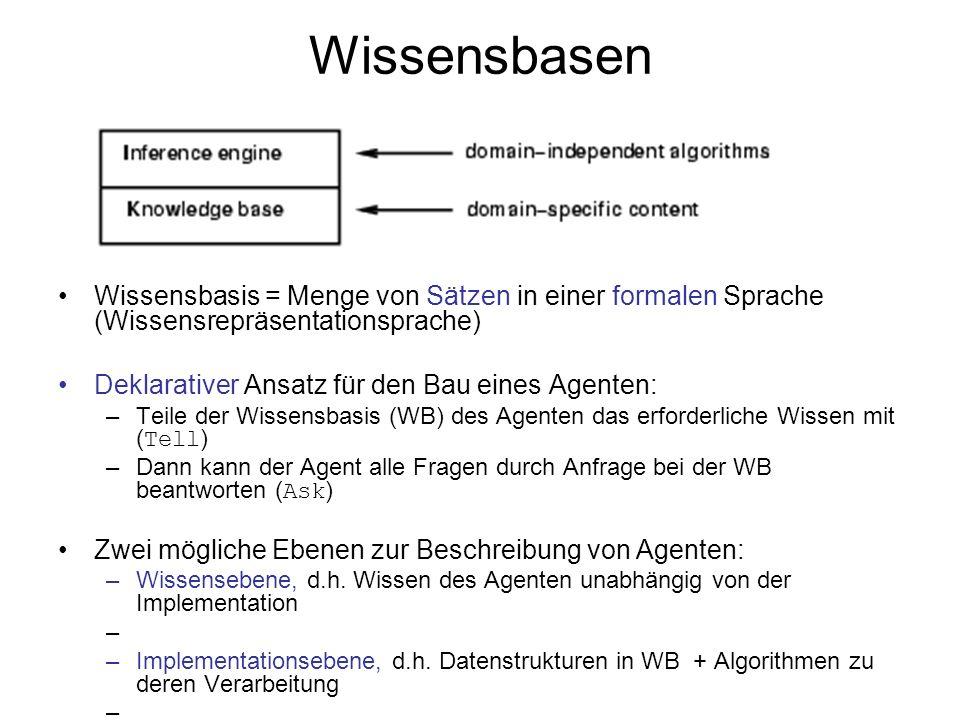Ein einfacher wissensbasierter Agent Fähigkeiten des Agenten: –Repräsentation von Zuständen, Aktionen, etc.