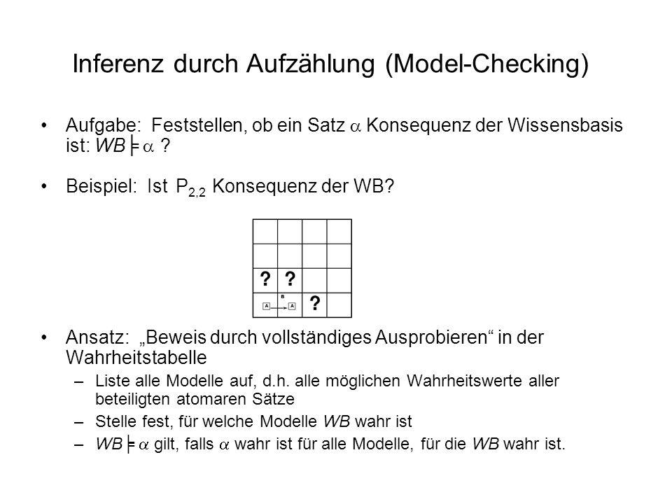 Inferenz durch Aufzählung (Model-Checking) Aufgabe: Feststellen, ob ein Satz Konsequenz der Wissensbasis ist: WB ? Beispiel: Ist P 2,2 Konsequenz der
