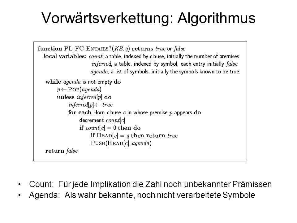 Vorwärtsverkettung: Algorithmus Count: Für jede Implikation die Zahl noch unbekannter Prämissen Agenda: Als wahr bekannte, noch nicht verarbeitete Sym