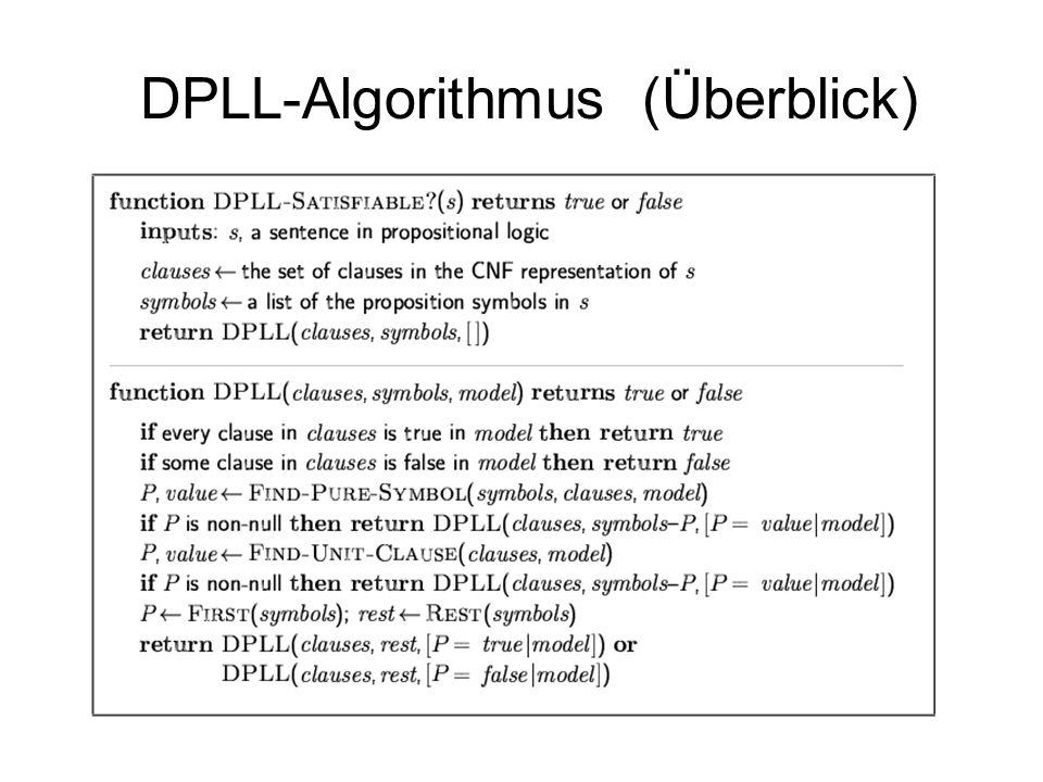 DPLL-Algorithmus (Überblick)