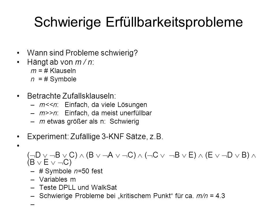 Schwierige Erfüllbarkeitsprobleme Wann sind Probleme schwierig? Hängt ab von m / n: m = # Klauseln n = # Symbole Betrachte Zufallsklauseln: –m<<n: Ein