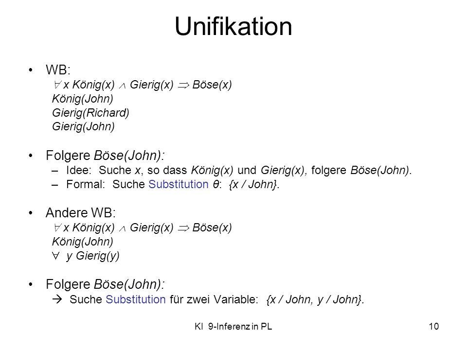 KI 9-Inferenz in PL10 WB: x König(x) Gierig(x) Böse(x) König(John) Gierig(Richard) Gierig(John) Folgere Böse(John): –Idee: Suche x, so dass König(x) u