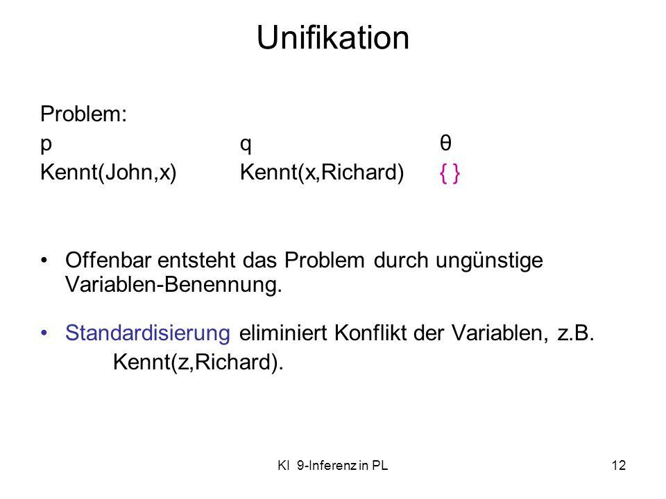 KI 9-Inferenz in PL12 Unifikation Problem: pqθ Kennt(John,x)Kennt(x,Richard){ } Offenbar entsteht das Problem durch ungünstige Variablen-Benennung. St