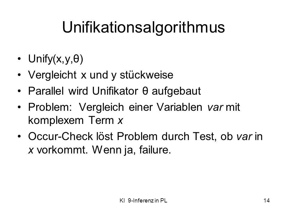 KI 9-Inferenz in PL14 Unifikationsalgorithmus Unify(x,y,θ) Vergleicht x und y stückweise Parallel wird Unifikator θ aufgebaut Problem: Vergleich einer