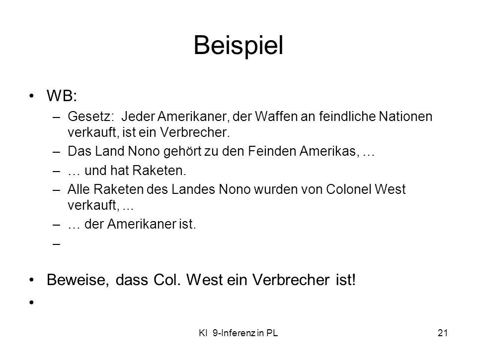 KI 9-Inferenz in PL21 Beispiel WB: –Gesetz: Jeder Amerikaner, der Waffen an feindliche Nationen verkauft, ist ein Verbrecher. –Das Land Nono gehört zu
