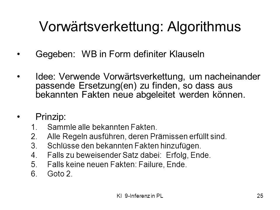 KI 9-Inferenz in PL25 Gegeben: WB in Form definiter Klauseln Idee: Verwende Vorwärtsverkettung, um nacheinander passende Ersetzung(en) zu finden, so d