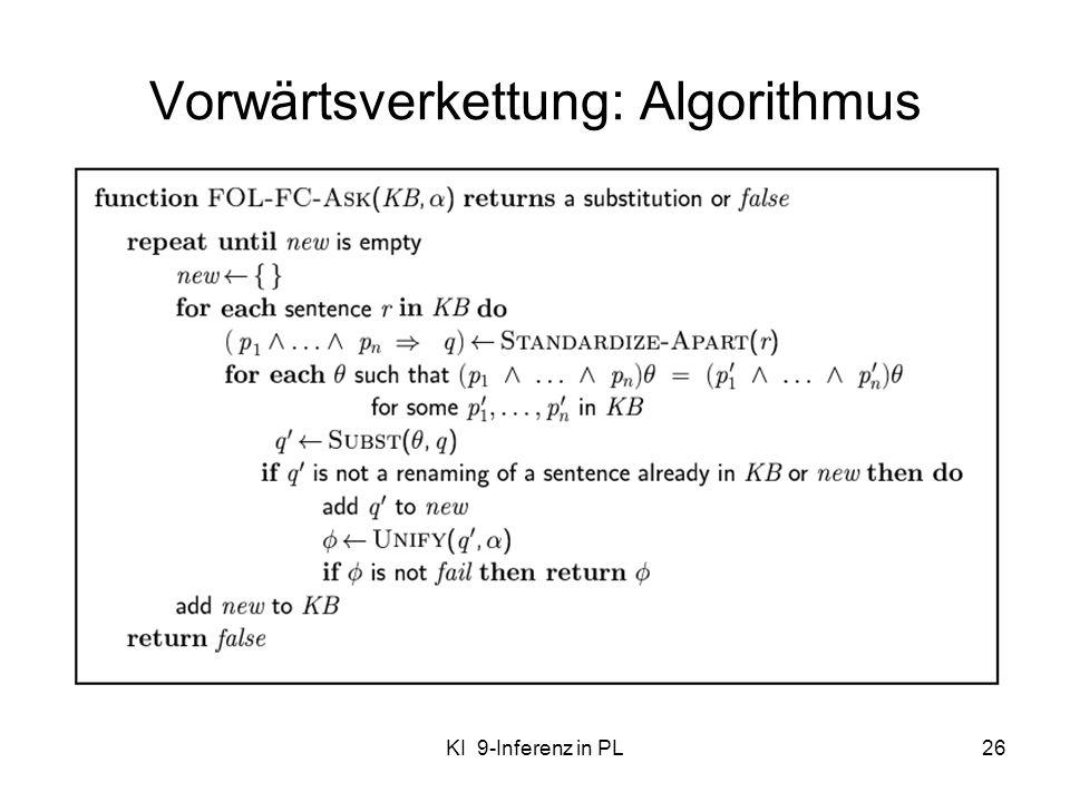 KI 9-Inferenz in PL26 Vorwärtsverkettung: Algorithmus