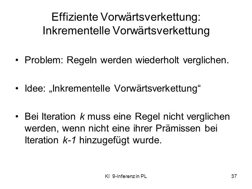 KI 9-Inferenz in PL37 Effiziente Vorwärtsverkettung: Inkrementelle Vorwärtsverkettung Problem: Regeln werden wiederholt verglichen. Idee: Inkrementell