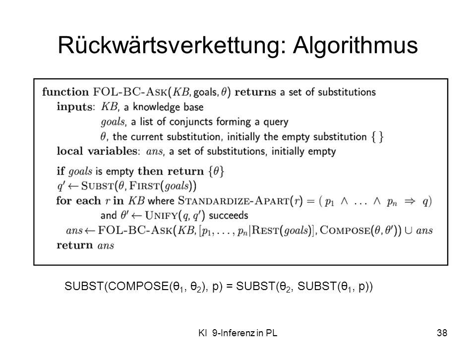 KI 9-Inferenz in PL38 Rückwärtsverkettung: Algorithmus SUBST(COMPOSE(θ 1, θ 2 ), p) = SUBST(θ 2, SUBST(θ 1, p))