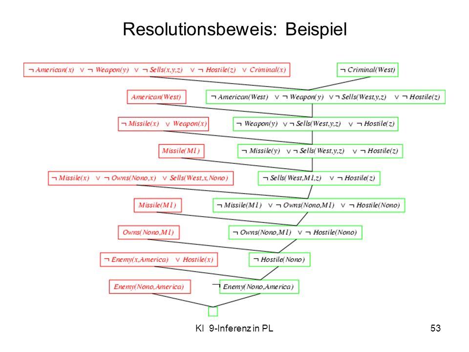 KI 9-Inferenz in PL53 Resolutionsbeweis: Beispiel
