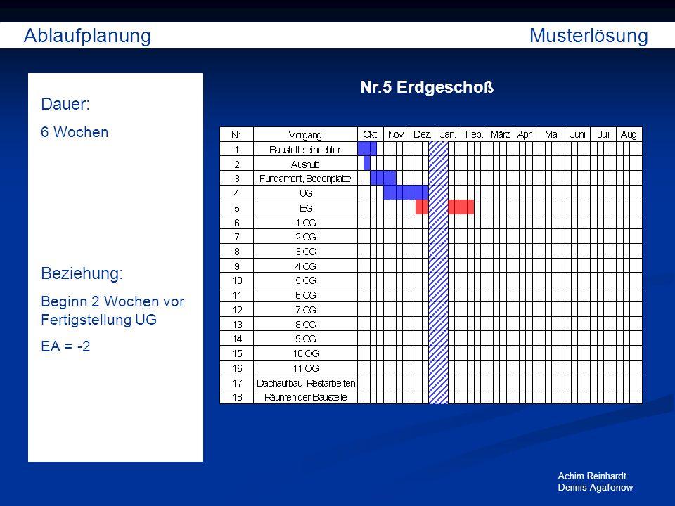 Ablaufplanung Musterlösung Achim Reinhardt Dennis Agafonow Nr.5 Erdgeschoß Dauer: 6 Wochen Beziehung: Beginn 2 Wochen vor Fertigstellung UG EA = -2