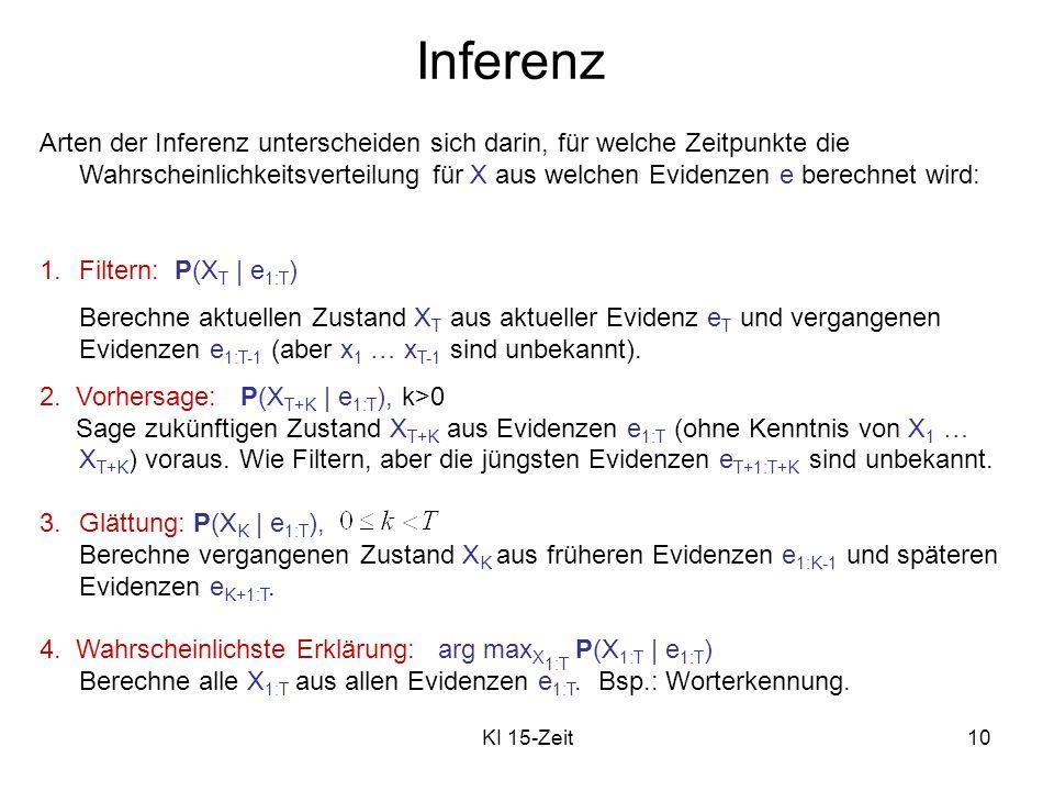 KI 15-Zeit10 Inferenz Arten der Inferenz unterscheiden sich darin, für welche Zeitpunkte die Wahrscheinlichkeitsverteilung für X aus welchen Evidenzen