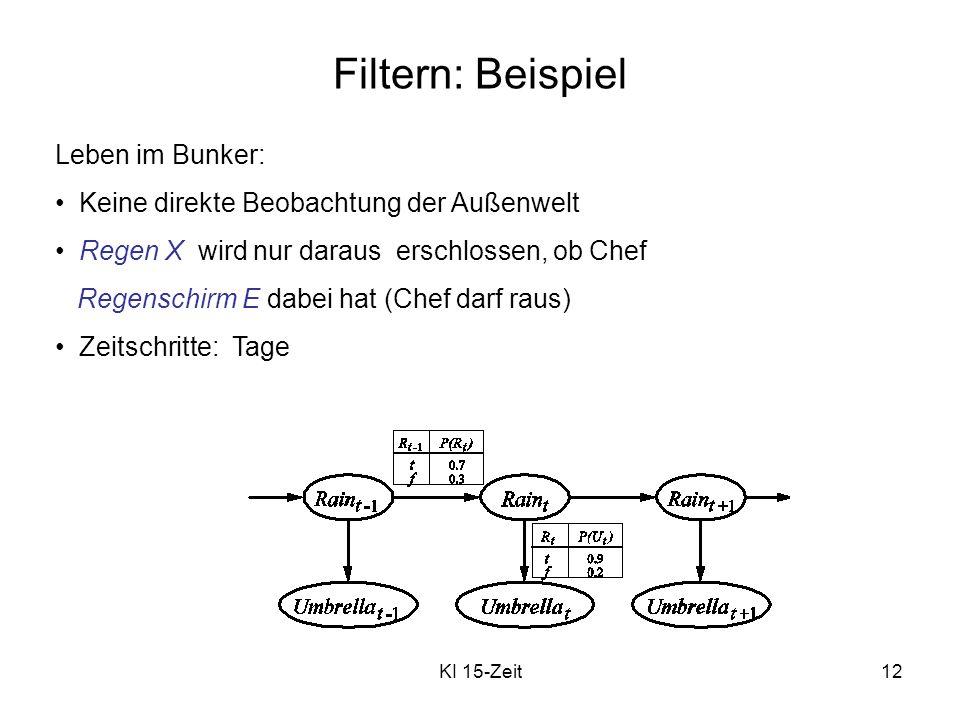 KI 15-Zeit12 Filtern: Beispiel Leben im Bunker: Keine direkte Beobachtung der Außenwelt Regen X wird nur daraus erschlossen, ob Chef Regenschirm E dab