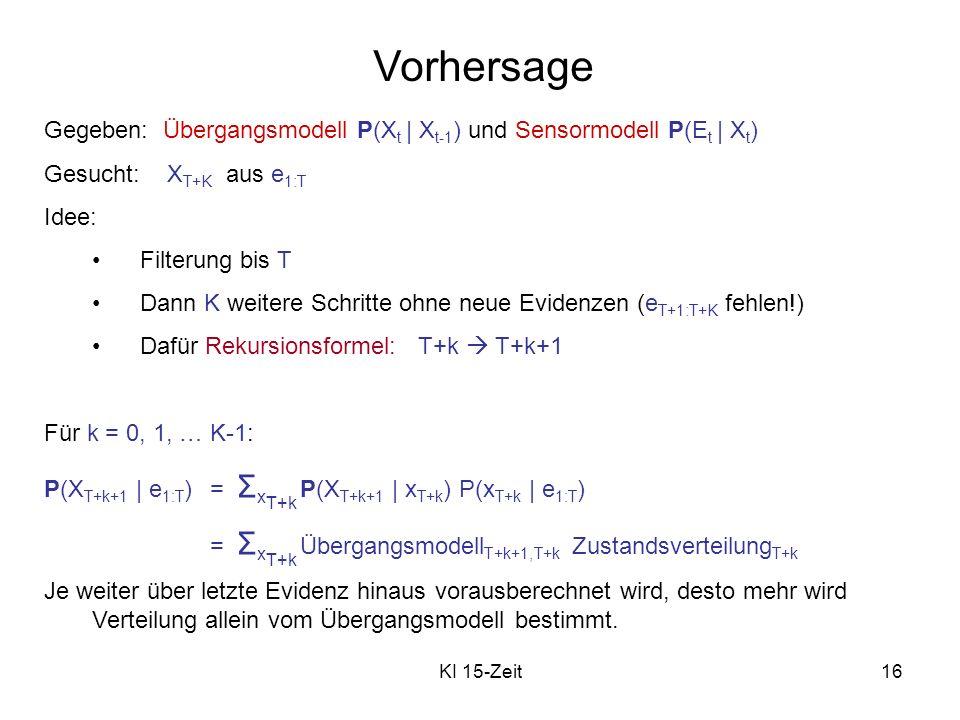 KI 15-Zeit16 Vorhersage Gegeben: Übergangsmodell P(X t | X t-1 ) und Sensormodell P(E t | X t ) Gesucht: X T+K aus e 1:T Idee: Filterung bis T Dann K