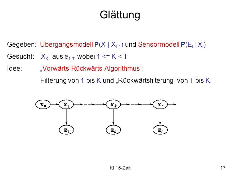KI 15-Zeit17 Glättung Gegeben: Übergangsmodell P(X t | X t-1 ) und Sensormodell P(E t | X t ) Gesucht: X K aus e 1:T wobei 1 <= K < T Idee: Vorwärts-R
