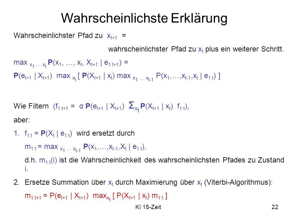KI 15-Zeit22 Wahrscheinlichste Erklärung Wahrscheinlichster Pfad zu x t+1 = wahrscheinlichster Pfad zu x t plus ein weiterer Schritt. max x 1 … x t P(